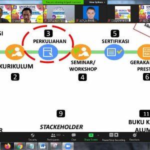 Monitoring dan Evaluasi Kegiatan Belajar Mengajar Program Studi Sistem Informasi Kampus Utama